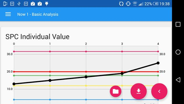 Now Toolkit - Statistics. Now. screenshot 2