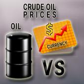 CRUDE OIL PRICES icon
