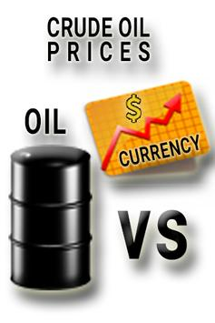 CRUDE OIL PRICES poster