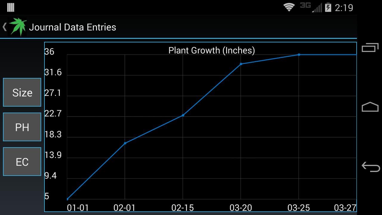 Cannabis Grow Journal for Android - APK Download