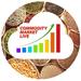 Commodity Market Live