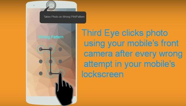 third eye data eye poster