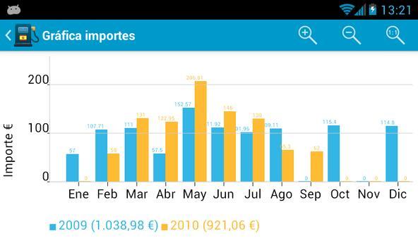Fuel Consumption Spain screenshot 7