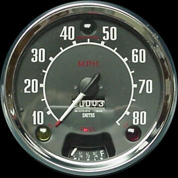 Speedometer poster