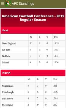 Football NFL Scores Live screenshot 2