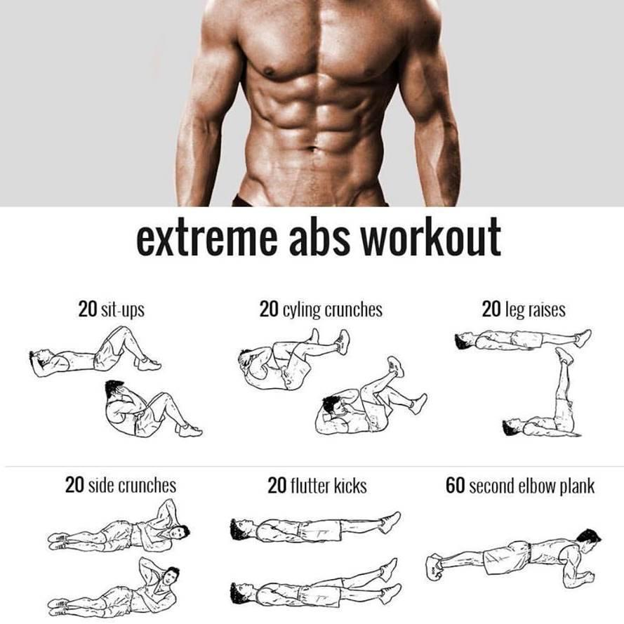 Six Pack ABS Exercise Workout VIDEO App For Android