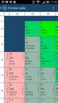 Chemical Reactions screenshot 1