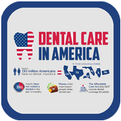 Dental Insurance Plans icon