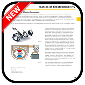 electric drives icon