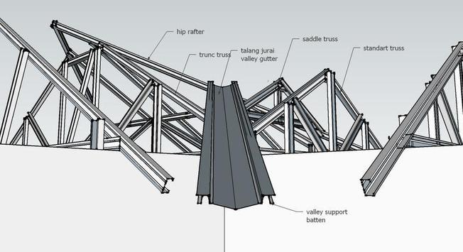 lightweight steel frame design screenshot 4