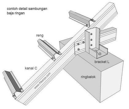 lightweight steel frame design screenshot 1