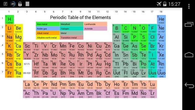 Chemical Elements poster