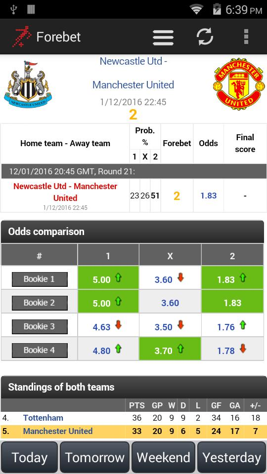 Football Predictions Forebet for Android - APK Download