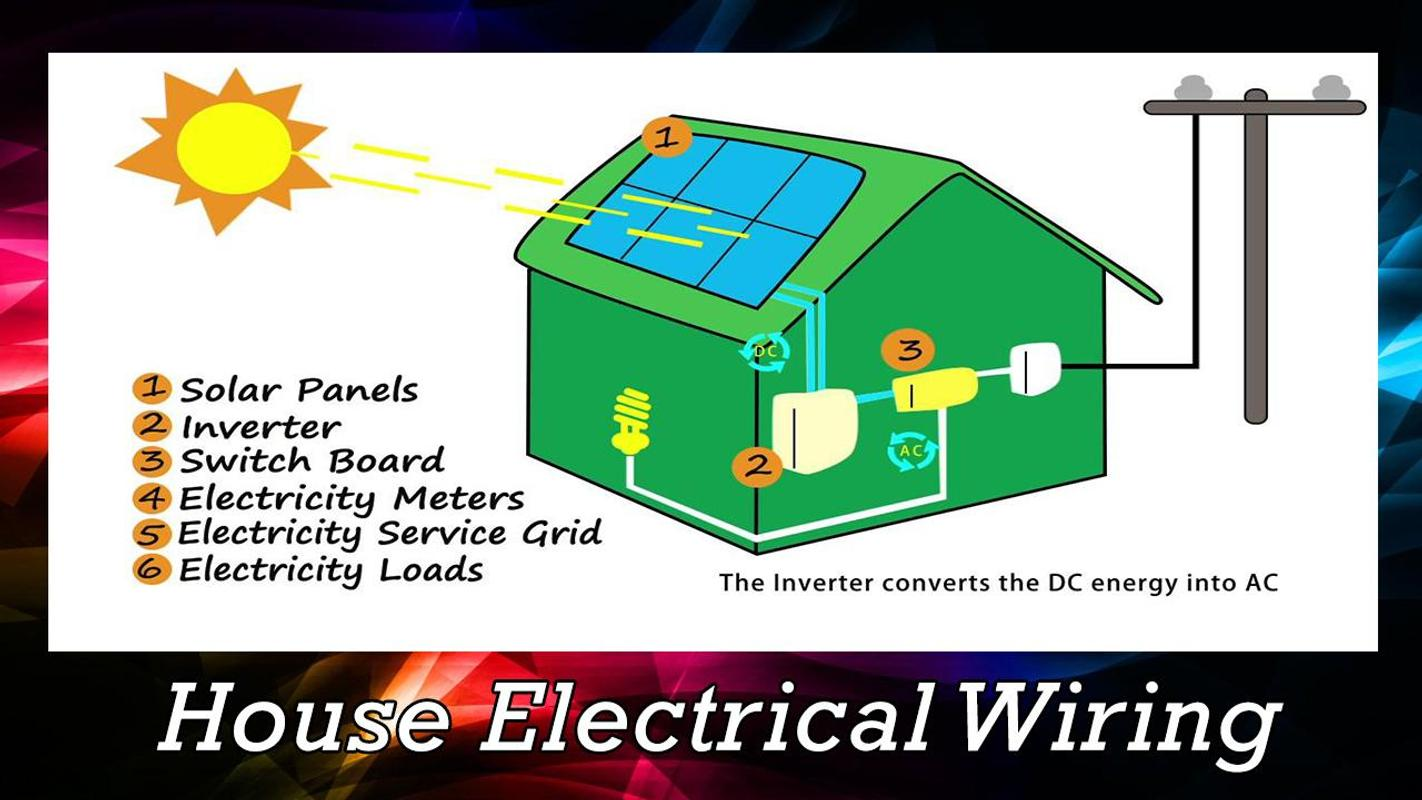 House Electrical Wiring For Android Apk Download Of A Poster Screenshot 1