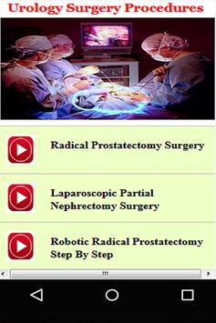 Urology Surgery Procedures poster