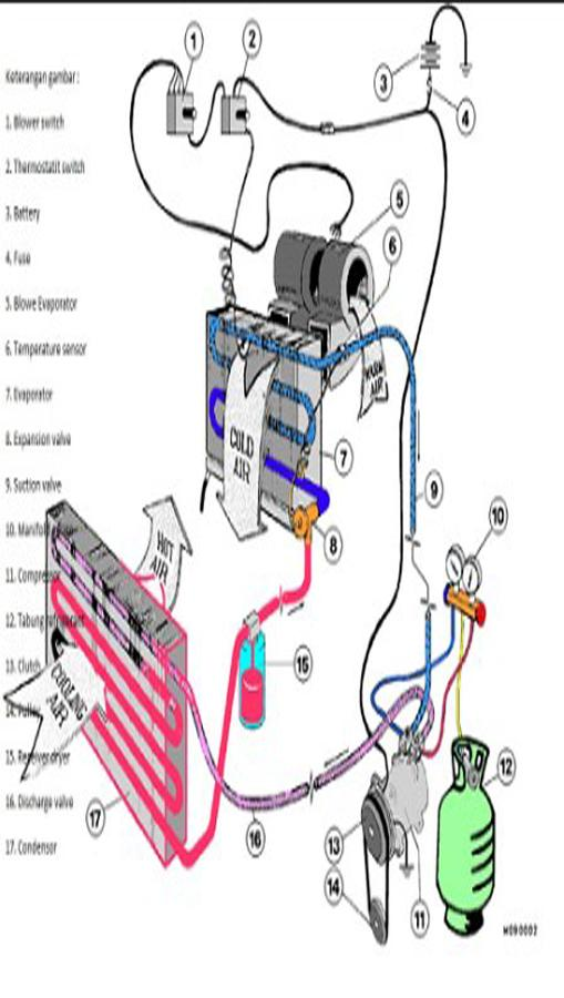 diagram ac wiring split for android  apk download