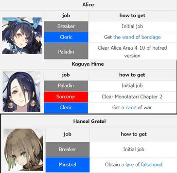 ALICEsino Guide  English screenshot 3