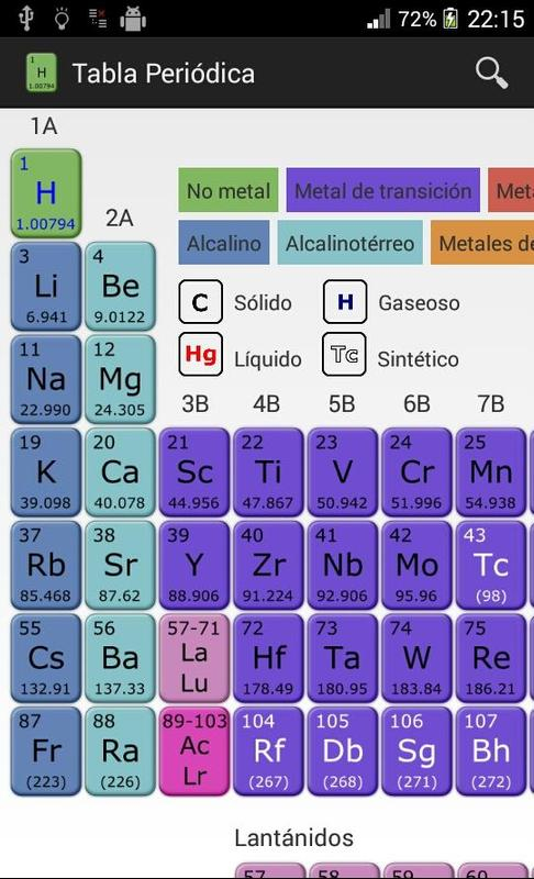 Periodic table apk download free education app for android the description of periodic table urtaz Image collections