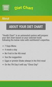 Diet Chart-Automated System poster