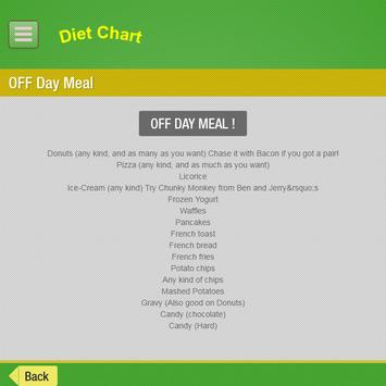 Diet Chart-Automated System screenshot 21