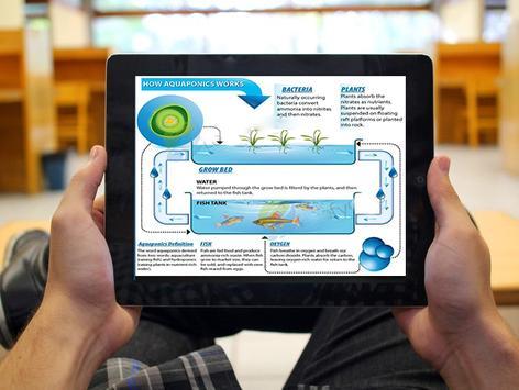 Aquaponics Gardening System screenshot 5