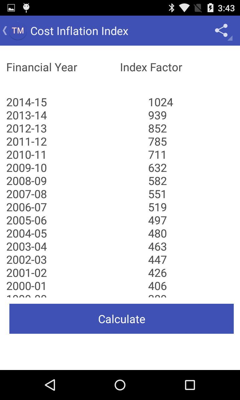 Index Of Apk 2012