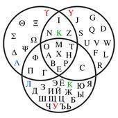 Set theory icon