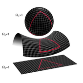 Differential geometry icon