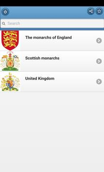Monarchs of Britain poster