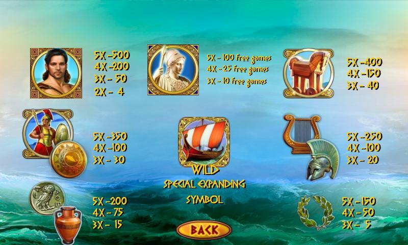 Игровые автоматы играть бесплатно гаминаторы
