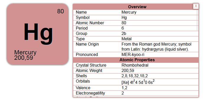 Best periodic table apk download free education app for android best periodic table apk screenshot urtaz Images
