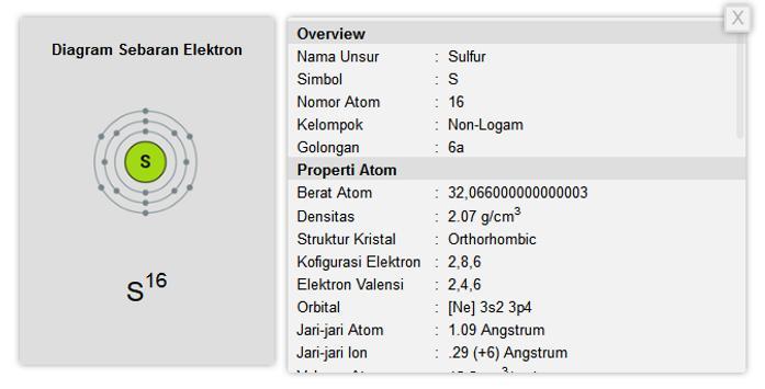 Tabel periodik unsur kimia apk baixar grtis educao aplicativo tabel periodik unsur kimia apk imagem de tela ccuart Choice Image