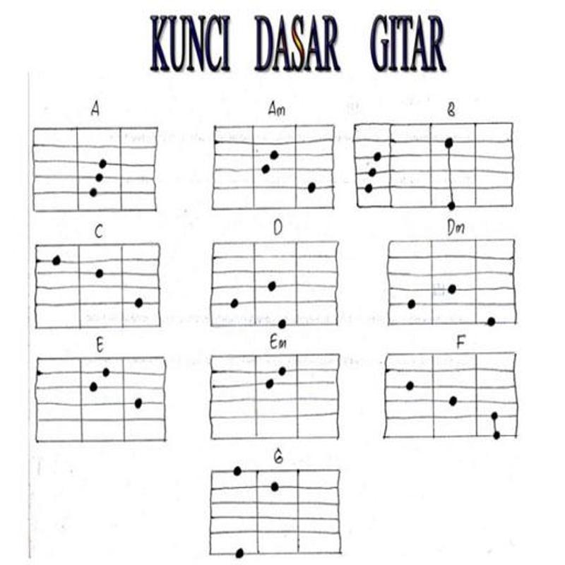 cara kunci gitar dasar