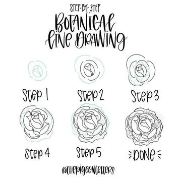 Drawing Hand Lettering Step by Step screenshot 1