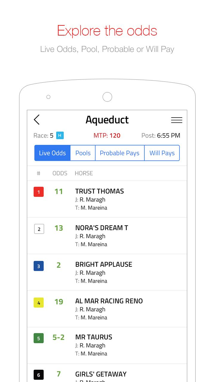 Daily Racing Form for Android - APK Download