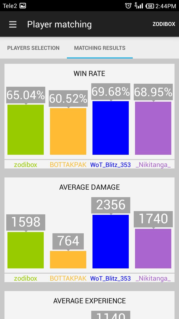 WoT Blitz Analytics for Android - APK Download