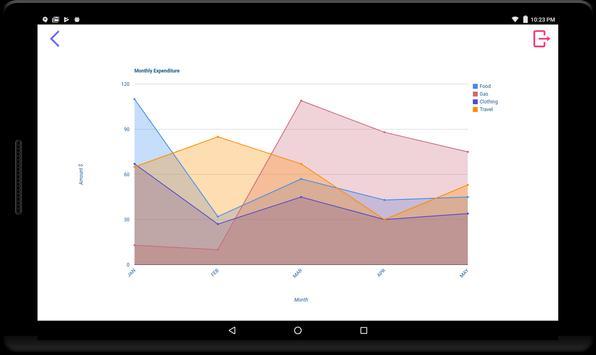 Chart Maker -  Graph Builder screenshot 3