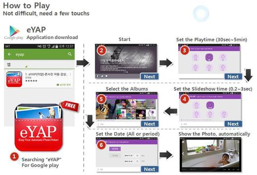 eYAP-Easy & auto photo picker poster