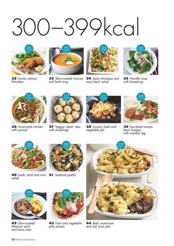 Healthy food guide descarga apk gratis noticias y revistas healthy food guide captura de pantalla de la apk forumfinder Gallery