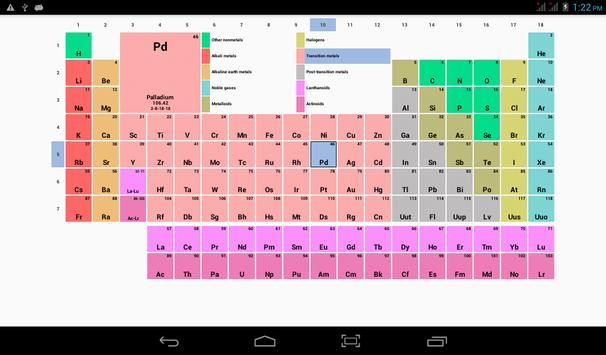 Periodic Table apk screenshot