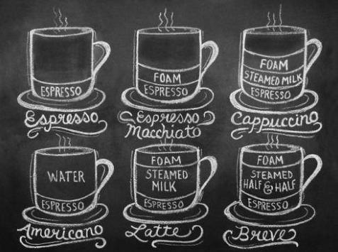 Easy Coffee Art Ideas screenshot 5
