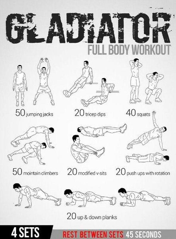 Gym Workout Routines At Home Poster