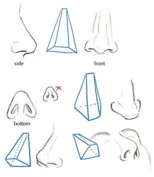Easy Nose Drawing Tutorials poster
