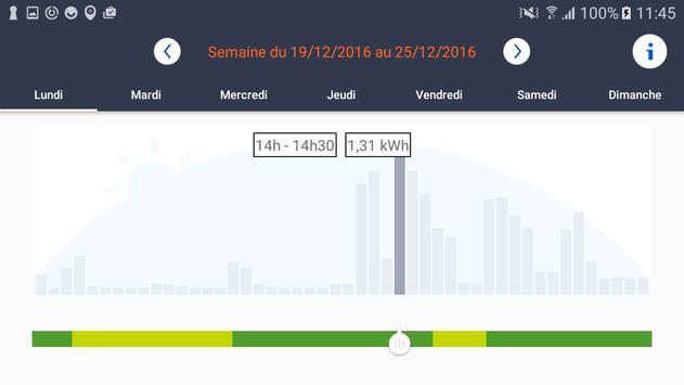 Ma Conso Hebdo apk screenshot