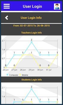 Mayoor School Admin App apk screenshot