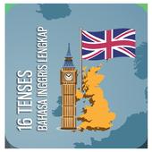 16 Tenses Bahasa Inggris icon