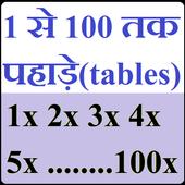1 से 100 तक पहाड़े (tables) icon