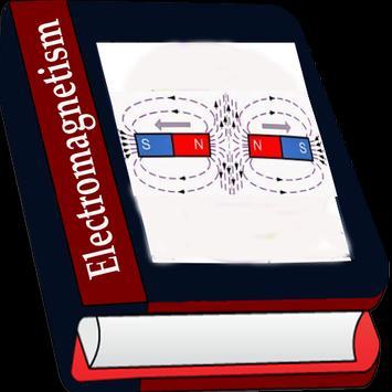 Electromagnetism poster