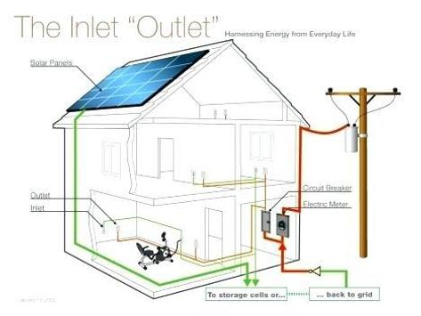 Wiring A Shed From A House Diagram from image.winudf.com