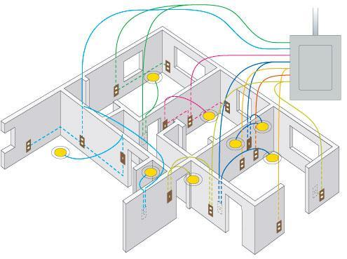 Electrical Circuit Diagram House Wiring for Android - APK ... on